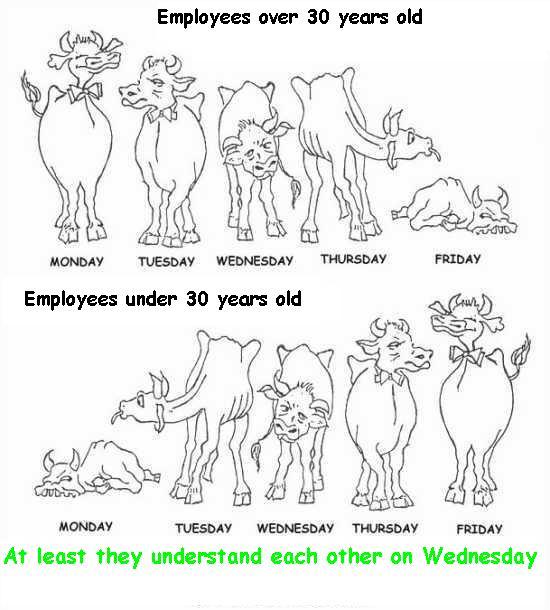 employee_aging.jpg